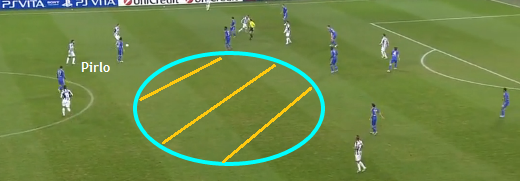 Juventus given lots of Space 1st goal