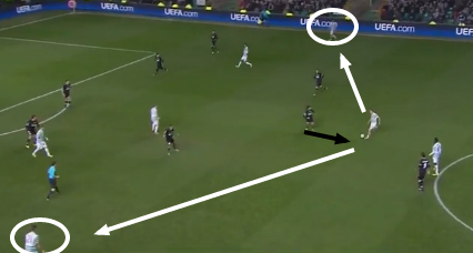Juventus forced the ball wide by applying pressure