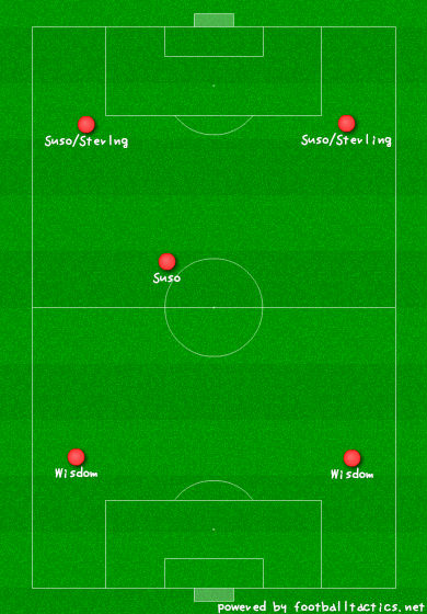 Made using the Tactics Creator App [Source: http://outsideoftheboot.com/tactics-creator/]