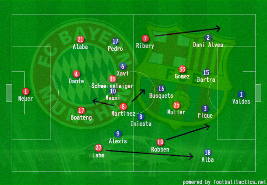 Made using our Tactics Creator App. Click here to make your own.