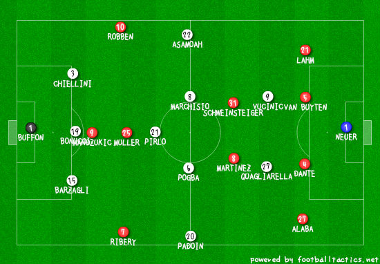 via our very own Tactics Creator App. Click here to try it!