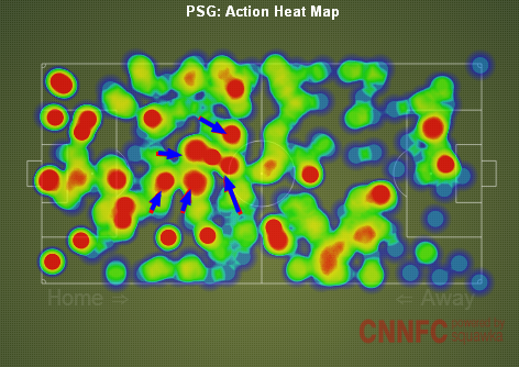 Heat map showing PSG's second half performance