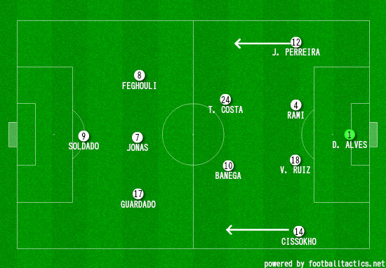 The Valencia team under Valverde via our very own Tactics Creator app. Click here to use!