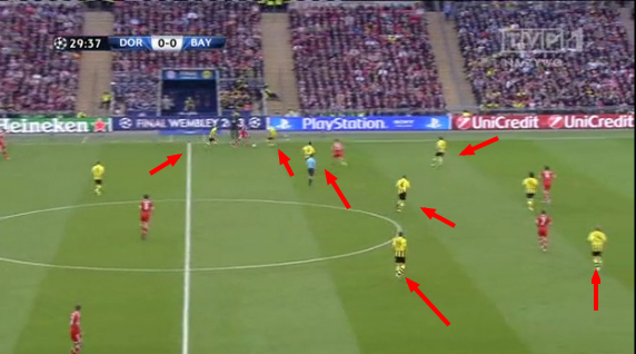 Dortmund looking to compress play in a wide area of the pitch.