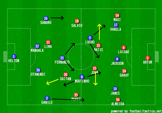 Made using the Tactics Creator App. Click here to make your own