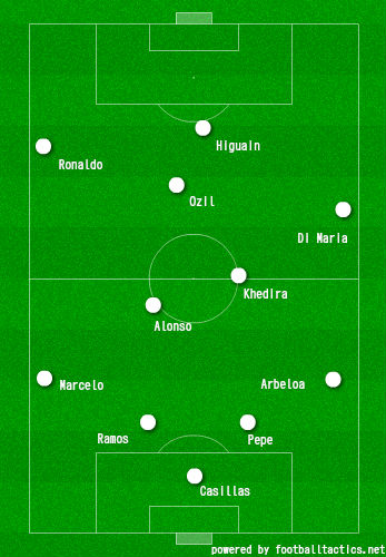 Madrid's formation in the La Liga winning season.