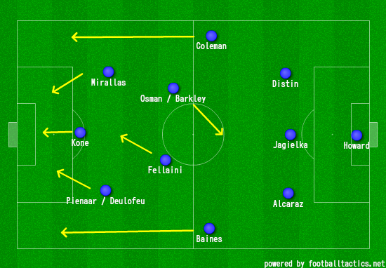 Created using OOTB's Tactics Creator App. Click here to create your own.