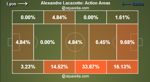 Click here to view match-centre on Squawka