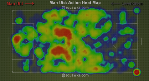 Manchester United's Midfield Dominance vis squawka.com
