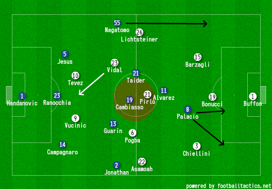 Created using our Tactics Creator App.