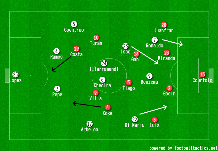 Created using our Tactics Creator Web App. Click here to create your own.