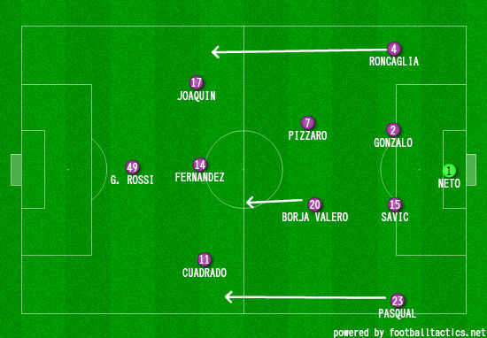 Change in Viola shape.  via our very own Tactics Creator App. Click here to make your own.