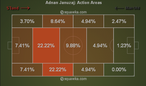 Januzaj action 2