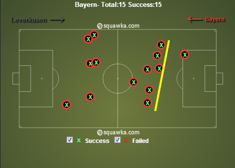Bayern Munich tackles in the match. via squawka.com