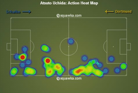 Uchida getting forward down the right. via squawka.com