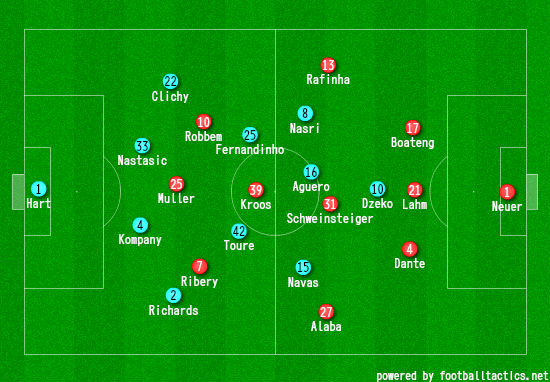 Created using our Tactics Creator App. Click here to create your own.
