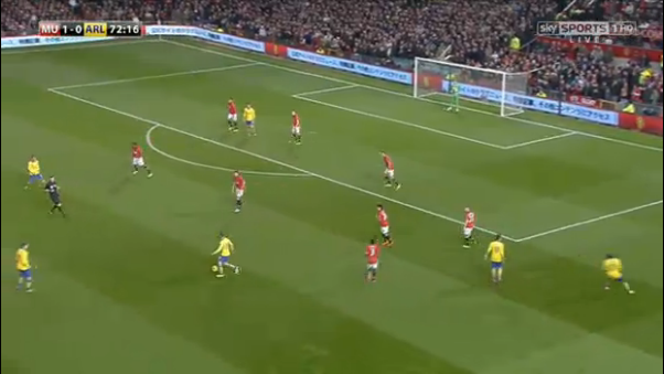 United were happy to sit deep and stay goal side of play