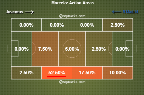 Marcelo in the second half. via squawka.com