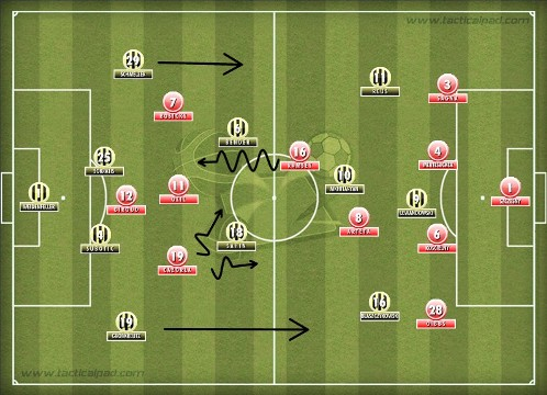 Lineups made using Tactical Pad. Click here to know more.