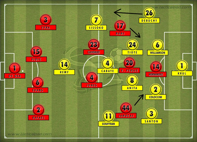 Lineups created using Tactical Pad. Click here to know more.
