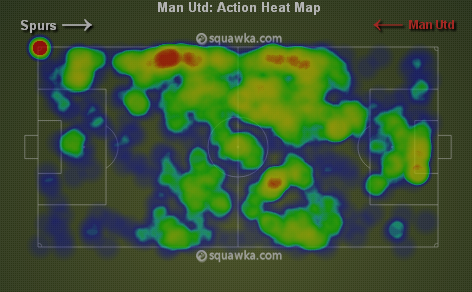 Manchester United's lack of attacking threat down the left. Via squawka.com