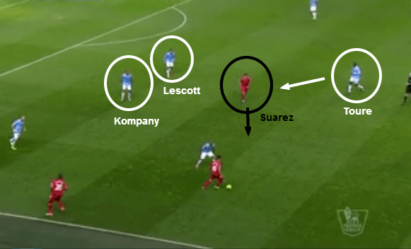 Suarez movement change