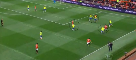 Manchester United tried to use the width of the pitch but Newcastle were up to the task.