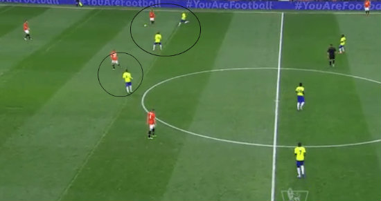 Newcastle also pressed well which prevented Manchester United from setting up quick attacks