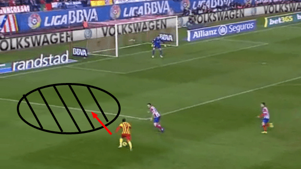 The full-backs constantly pushed the Barca forwards out wide just as Juanfran did in this occasion.