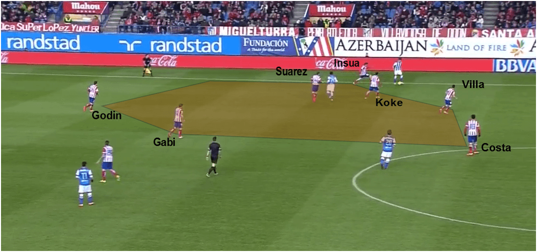 Atletico Defensive Half