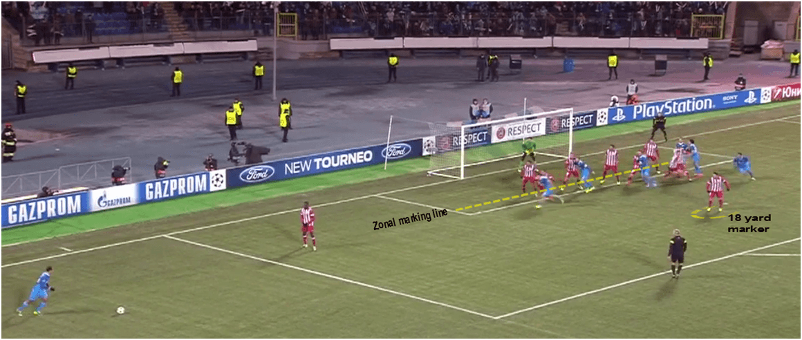 Atletico defending free-kick