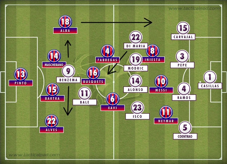 Line-ups created using Tactical Pad.