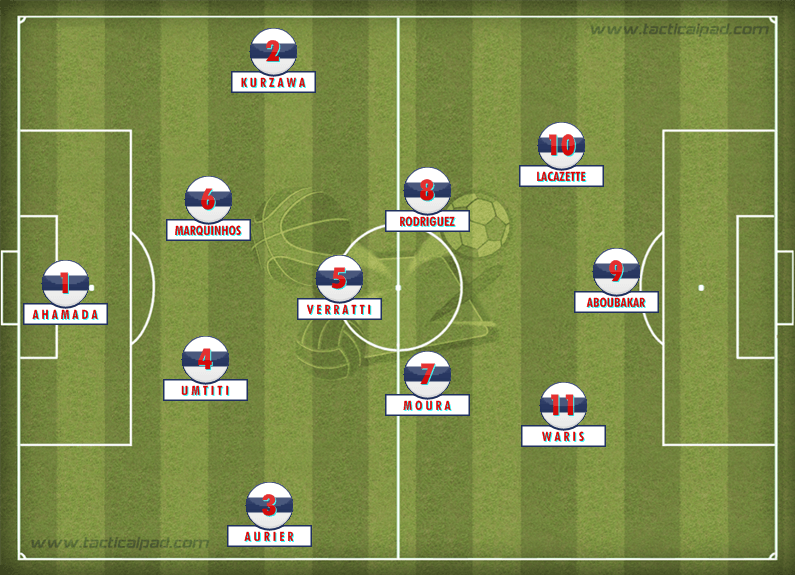 Ligue 1 Young Players Team of the Season