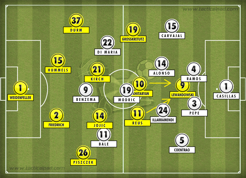 Line-ups created using Tactical Pad
