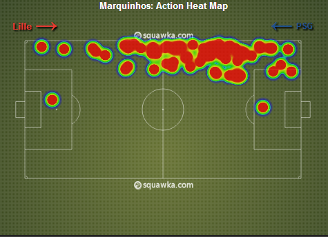 Marquinhos played as a right back, and did justice to the full back role by linking up defence with attack without giving up on his primary attacking duties