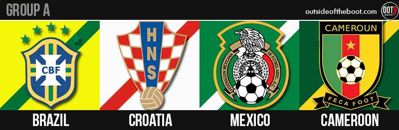2014 FIFA World Cup Group A