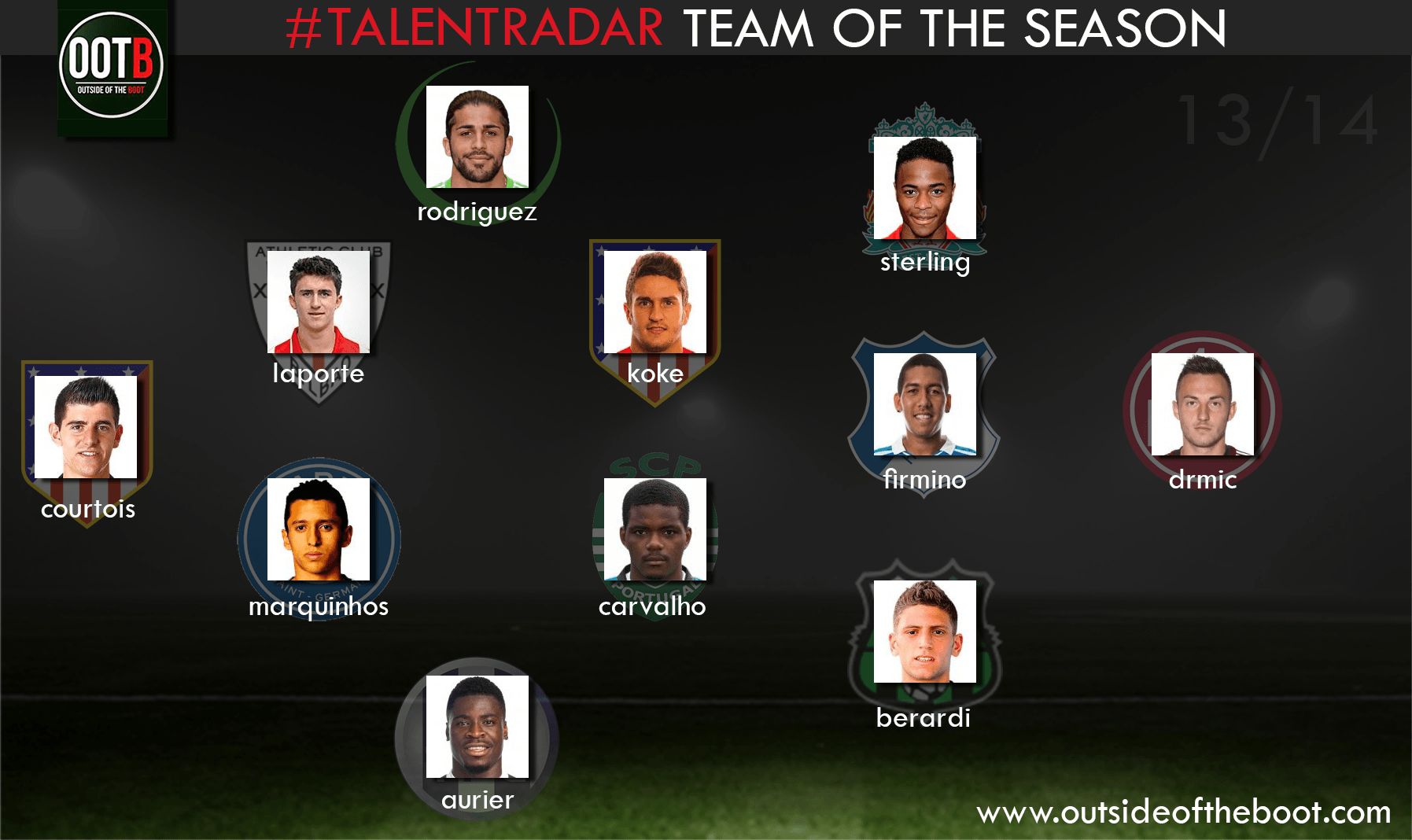 Talent Radar Team of the Season 13-14