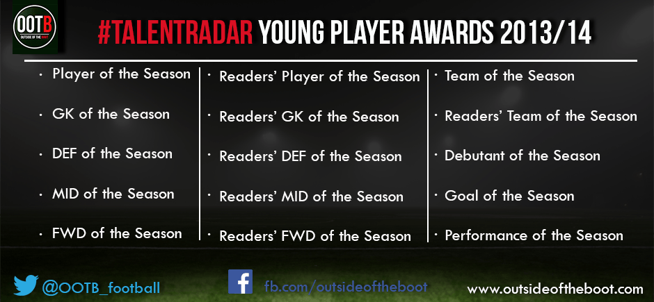 Talent Radar Young Player Awards