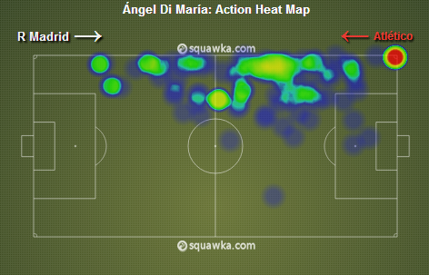 Di Maria moving to the left where he found space. via squawka.com