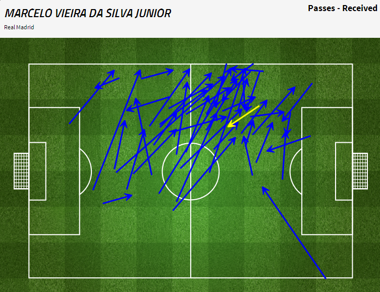 Positions where Marcelo received passes.  via FourFourTwo.com