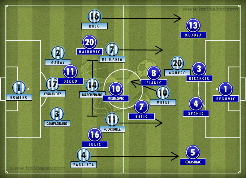 Formation: Argentina vs. Bosnia