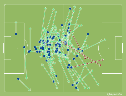 Cabaye's passing illustration (via Squawka)