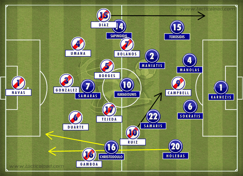 Costa Rica Greece Tactics