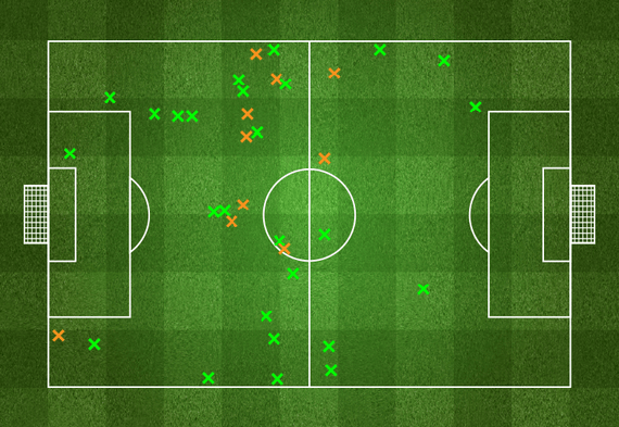 Netherlands' tackles, illustration via FourFourTwo