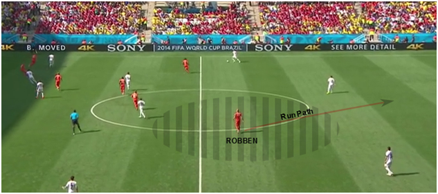 With negligible defensive responsibility, Robben sits in pockets above the opposition defence.