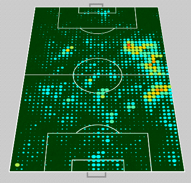 USA's heat-map via LivSports.in gives you a clear idea of their approach