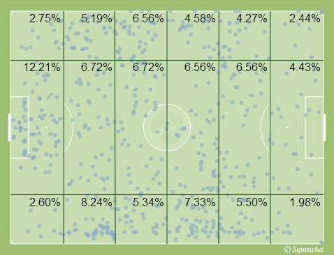 Uruguay happy to sit deep (via Squawka)
