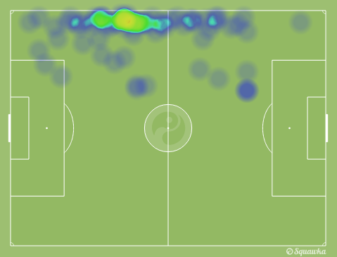Boateng heat map. He spends more time in the opposition half. via squawka.com