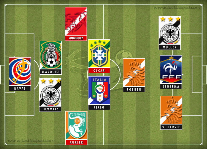 World Cup XI 1
