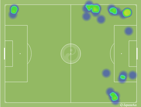 Hulk heat map. via squawka.com